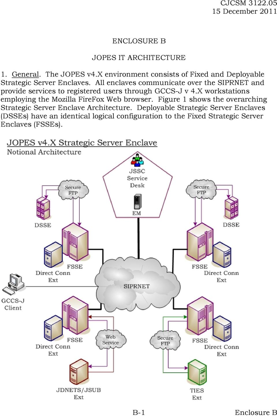 All enclaves communicate over the SIPRNET and provide services to registered users through GCCS-J v 4.