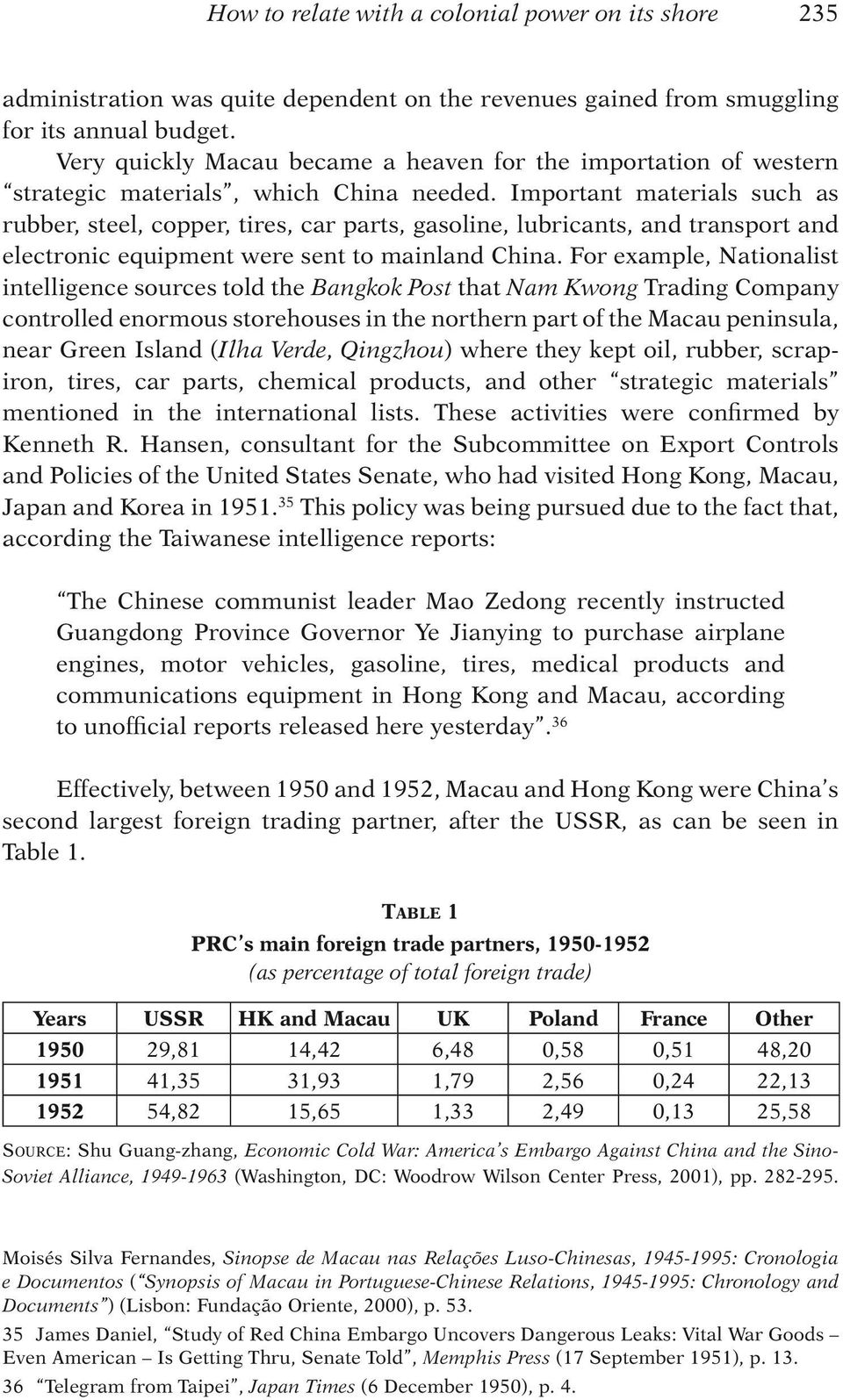 Important materials such as rubber, steel, copper, tires, car parts, gasoline, lubricants, and transport and electronic equipment were sent to mainland China.