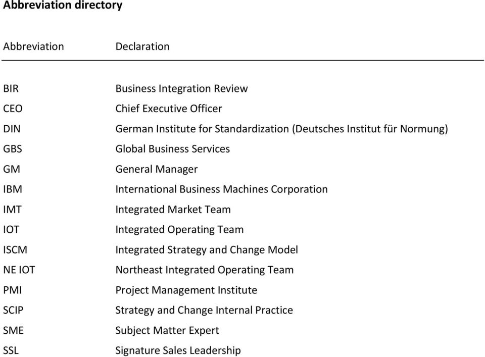 International Business Machines Corporation Integrated Market Team Integrated Operating Team Integrated Strategy and Change Model