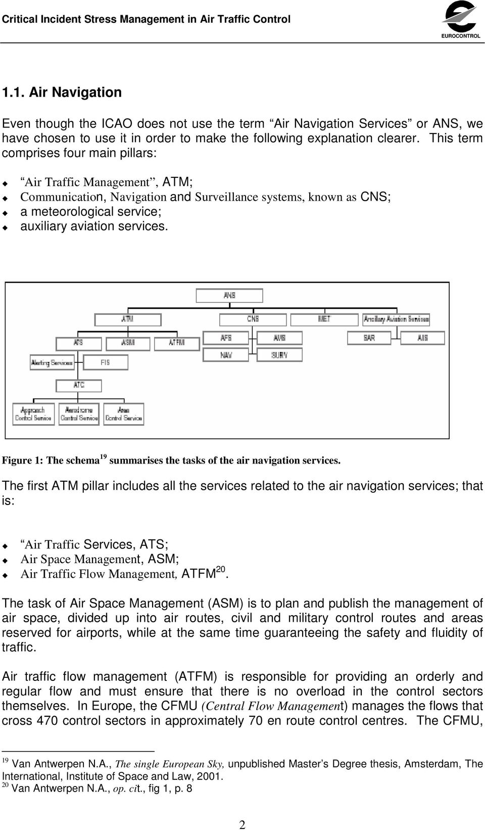 Figure 1: The schema 19 summarises the tasks of the air navigation services.