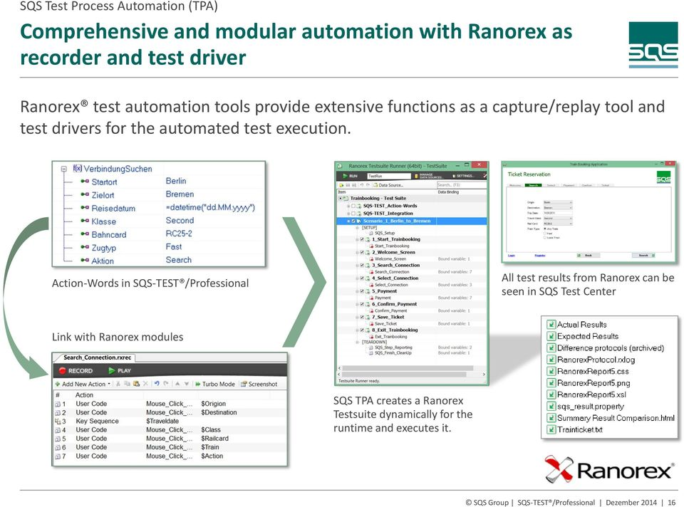 Action-Words in SQS-TEST /Professional All test results from Ranorex can be seen in SQS Test Center Link with Ranorex modules