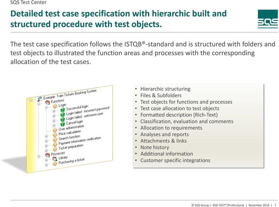 allocation of the test cases.