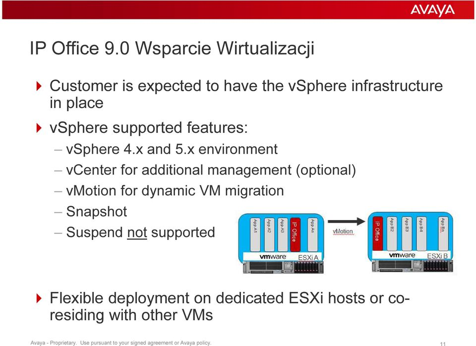 supported features: vsphere 4.x and 5.