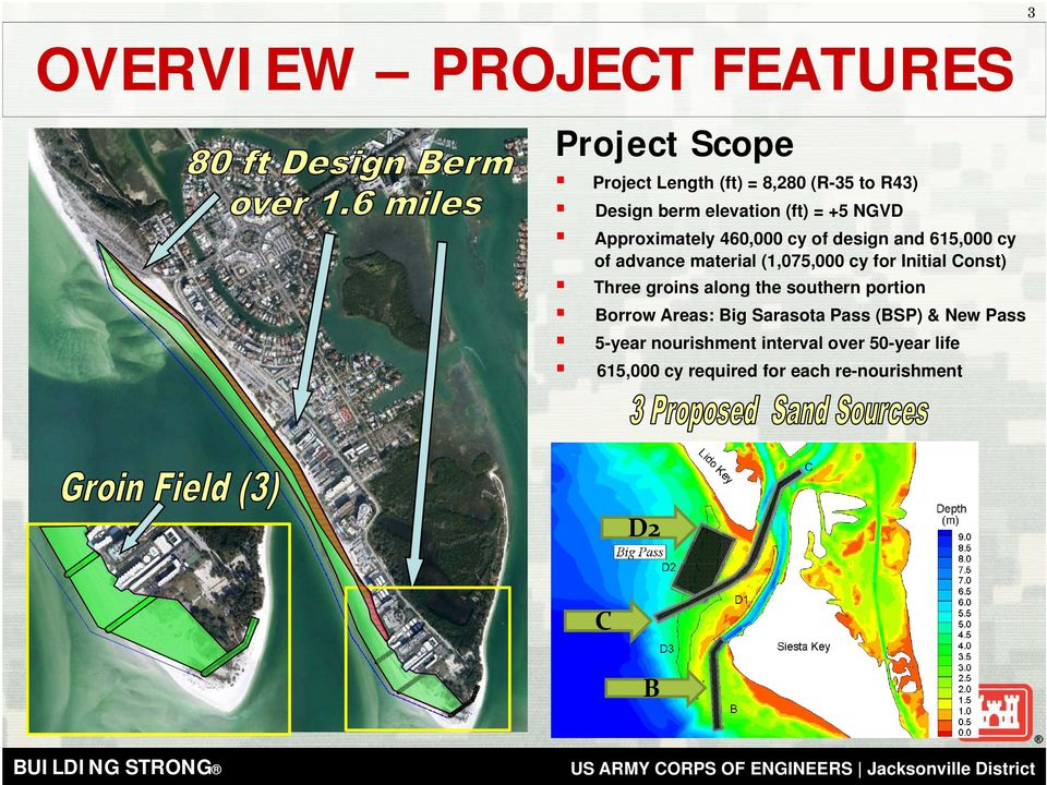 (1,075,000 cy for Initial Const) Three groins along the southern portion Borrow Areas: Big Sarasota