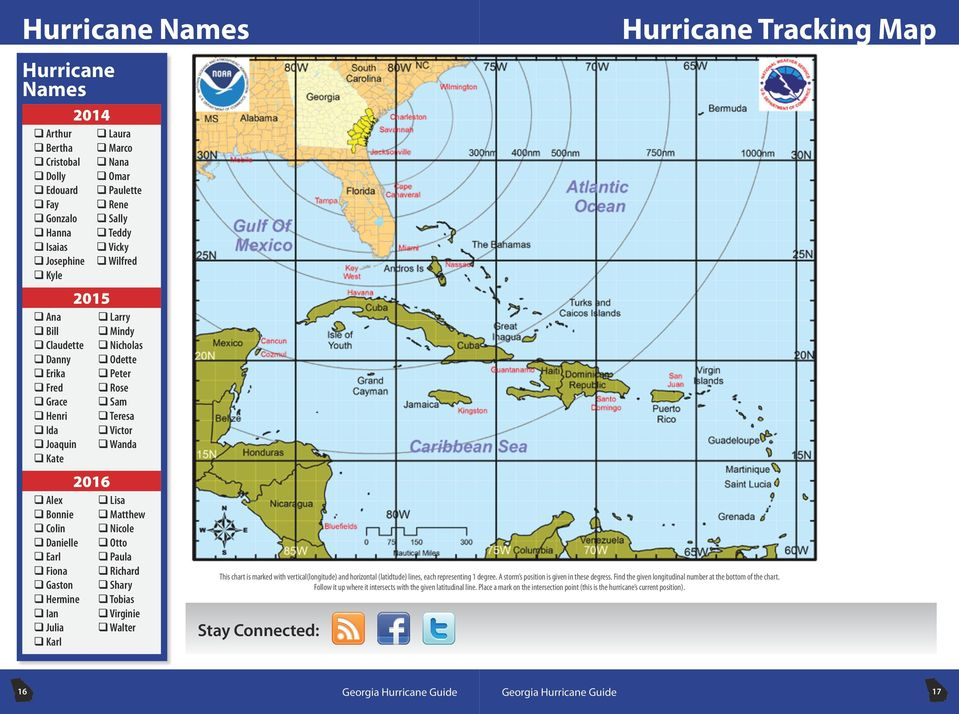 Matthew Nicole Otto Paula Richard Shary Tobias Virginie Walter Hurricane Tracking Map This chart is marked with vertical(longitude) and horizontal (latidtude) lines, each representing 1 degree.
