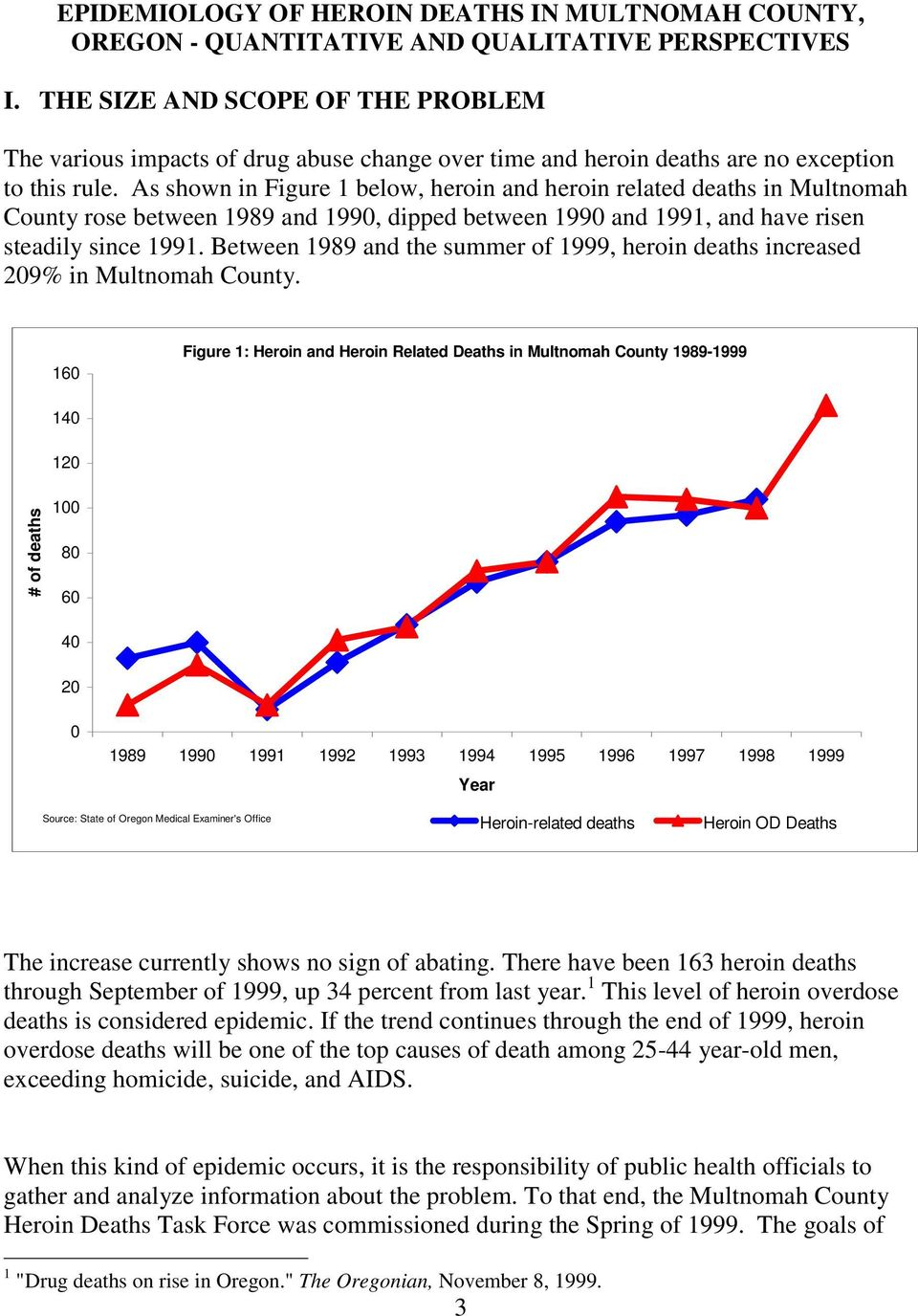 As shown in Figure 1 below, heroin and heroin related deaths in Multnomah County rose between 1989 and 1990, dipped between 1990 and 1991, and have risen steadily since 1991.