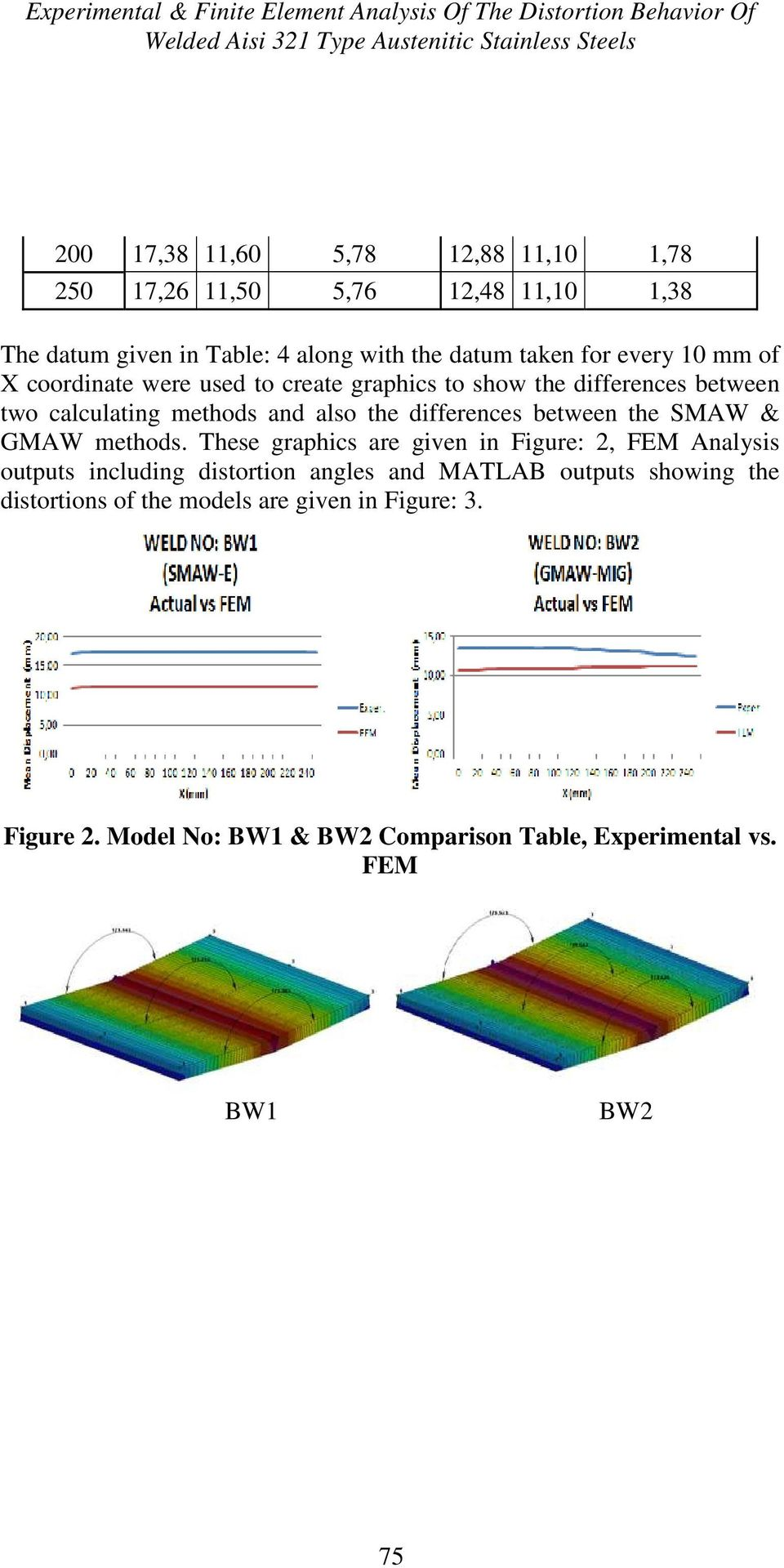 between two calculating methods and also the differences between the SMAW & GMAW methods.