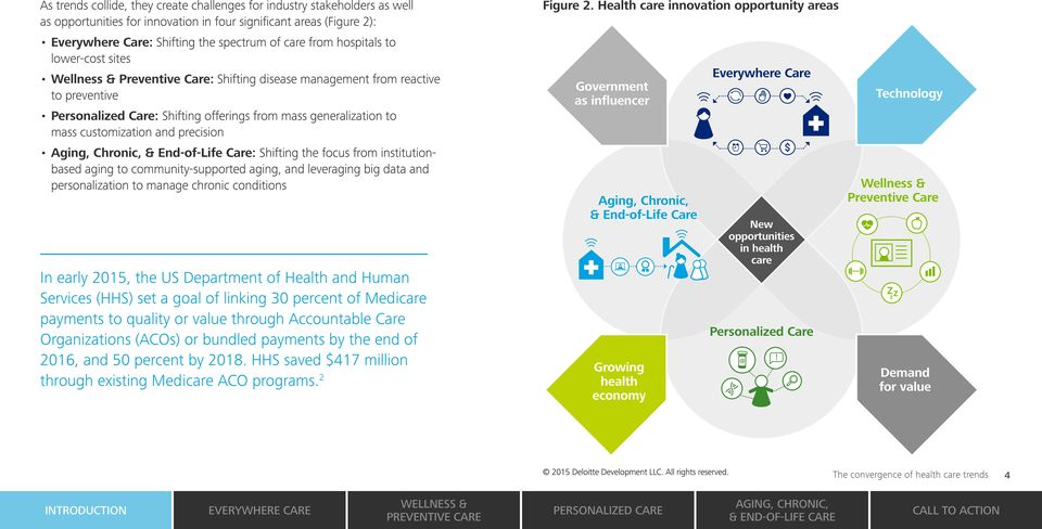 and precision Aging, Chronic, & End-of-Life Care: Shifting the focus from institutionbased aging to community-supported aging, and leveraging big data and personalization to manage chronic conditions