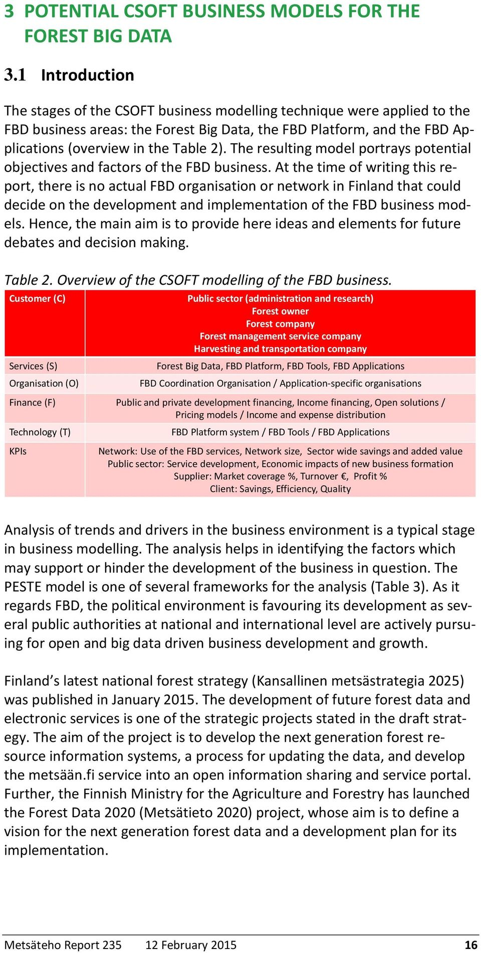 The resulting model portrays potential objectives and factors of the FBD business.