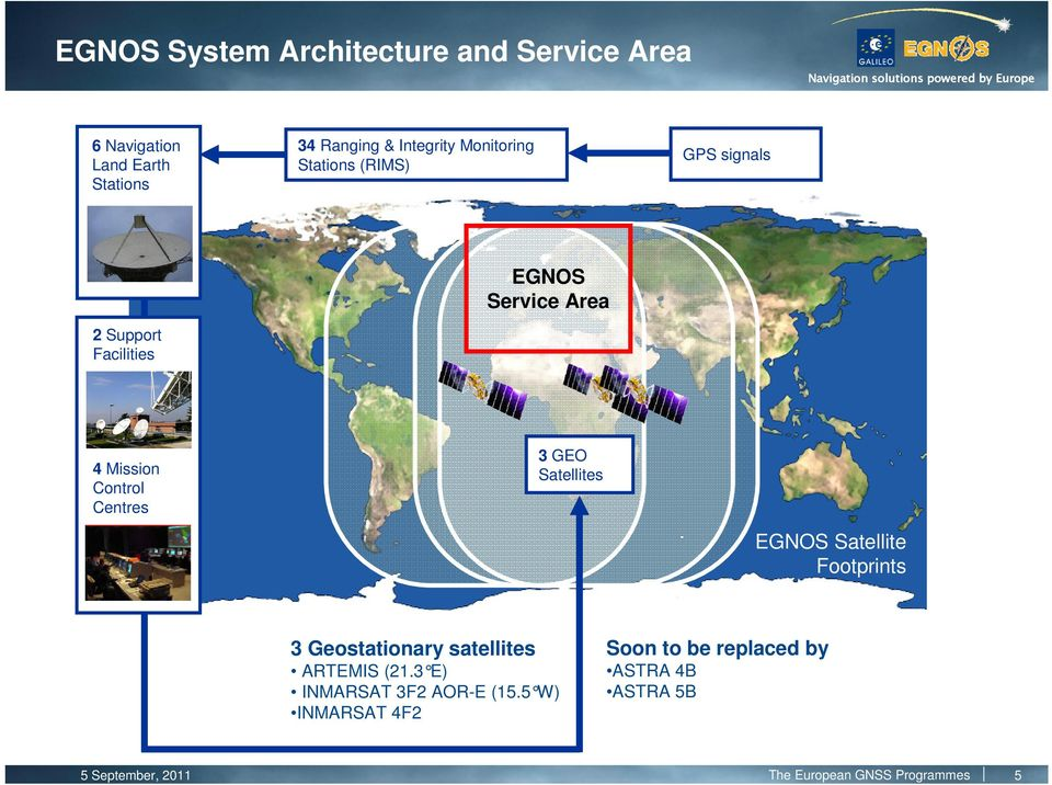 3 GEO Satellites EGNOS Satellite Footprints 3 Geostationary satellites ARTEMIS (21.