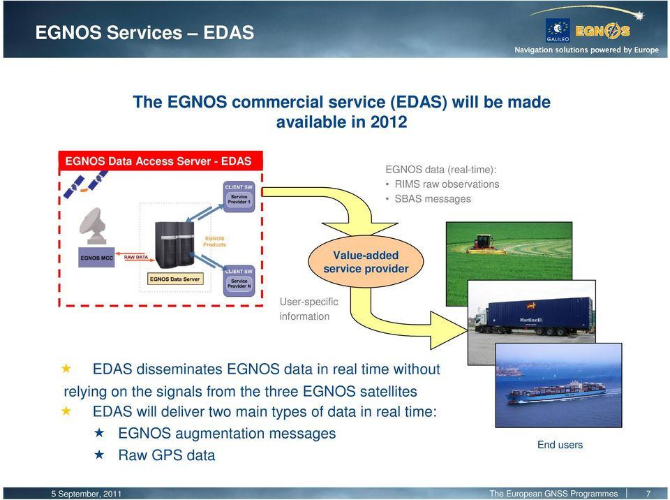 disseminates EGNOS data in real time without relying on the signals from the three EGNOS satellites EDAS will deliver two