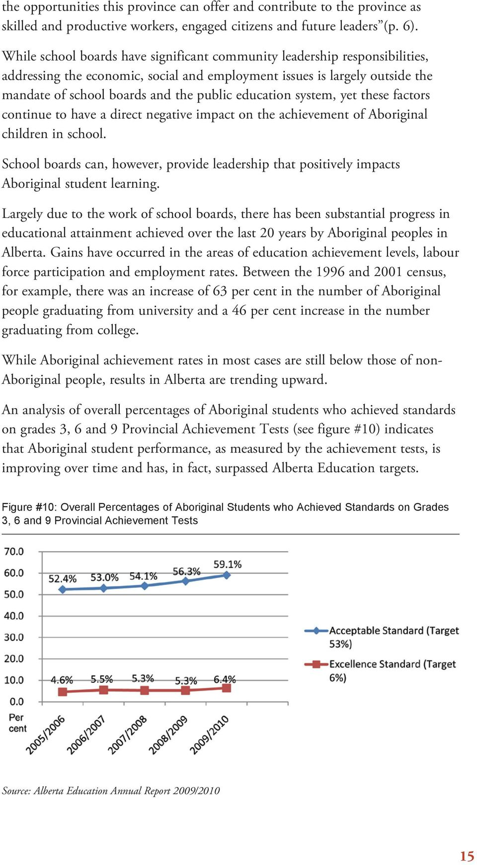 education system, yet these factors continue to have a direct negative impact on the achievement of Aboriginal children in school.