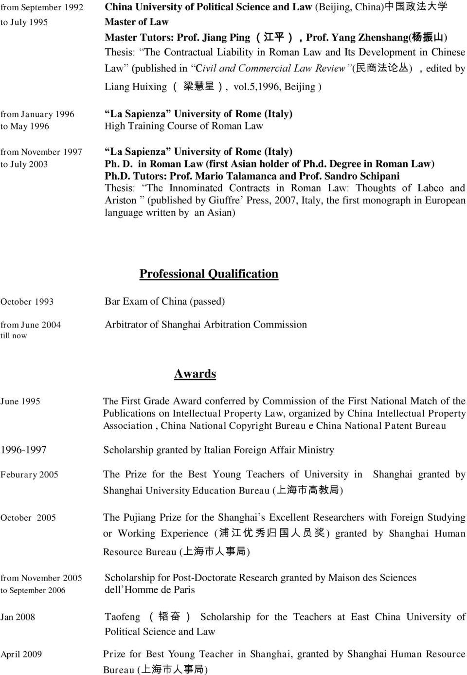 Yang Zhenshang( 杨 振 山 ) Thesis: The Contractual Liability in Roman Law and Its Development in Chinese Law (published in Civil and Commercial Law Review ( 民 商 法 论 丛 ),edited by Liang Huixing ( 梁 慧 星