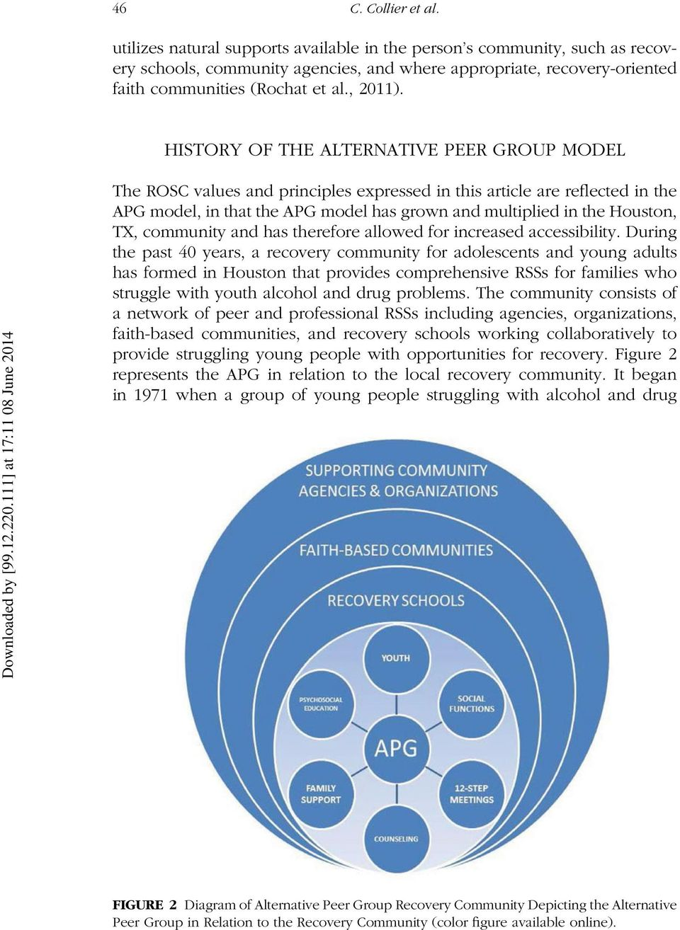 HISTORY OF THE ALTERNATIVE PEER GROUP MODEL The ROSC values and principles expressed in this article are reflected in the APG model, in that the APG model has grown and multiplied in the Houston, TX,