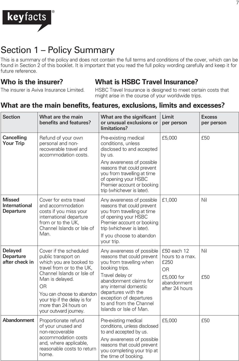 HSBC Travel Insurance is designed to meet certain costs that might arise in the course of your worldwide trips. What are the main benefits, features, exclusions, limits and excesses?