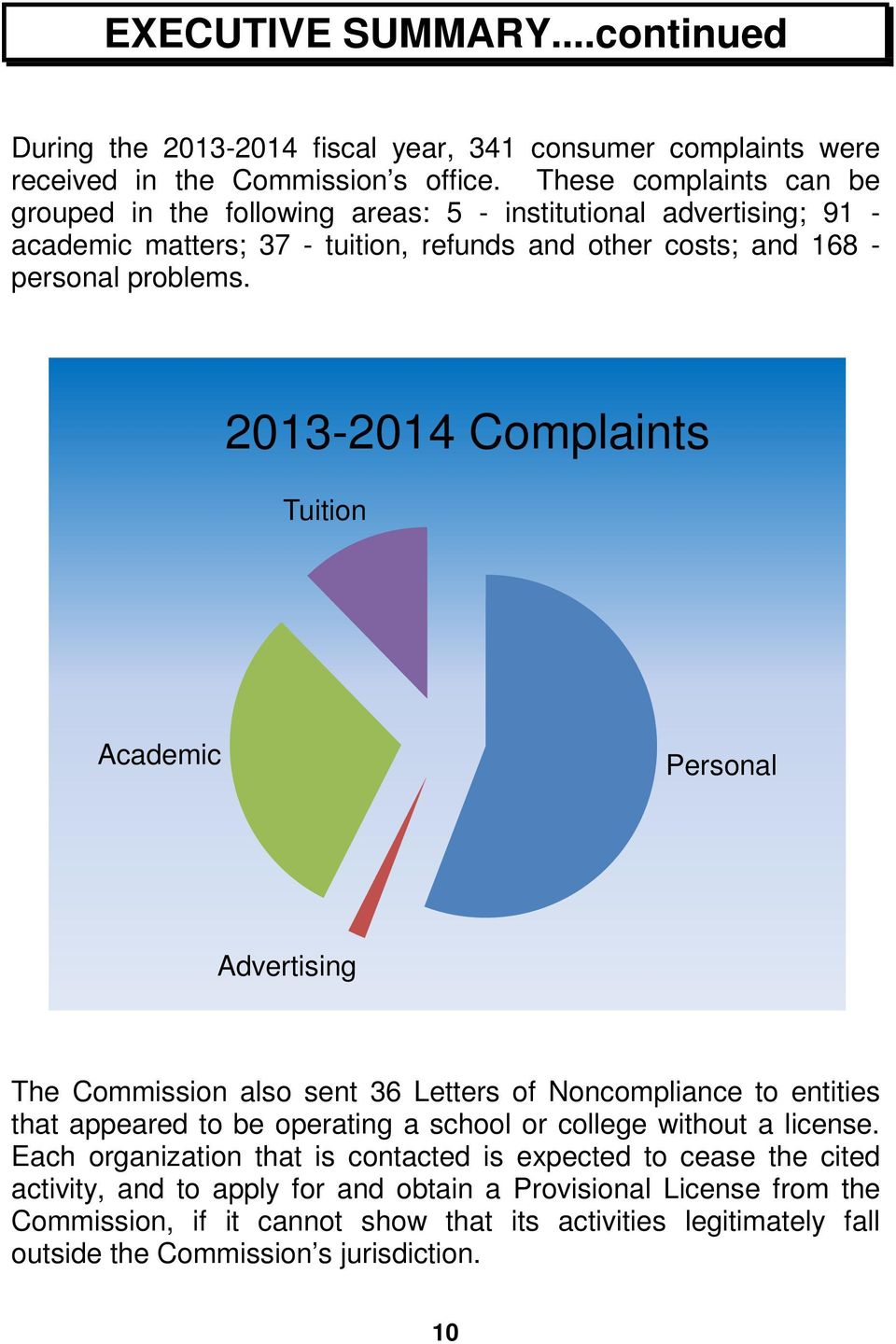 2013-2014 Complaints Tuition Academic Personal Advertising The Commission also sent 36 Letters of Noncompliance to entities that appeared to be operating a school or college without a