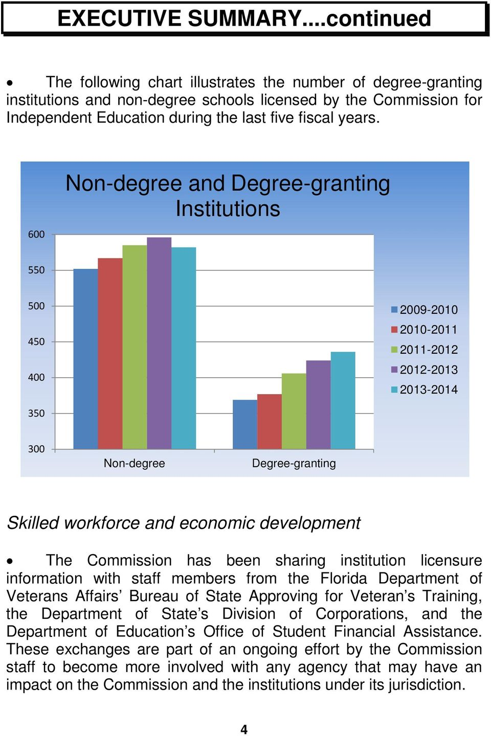 600 Non-degree and Degree-granting Institutions 550 500 450 400 2009-2010 2010-2011 2011-2012 2012-2013 2013-2014 350 300 Non-degree Degree-granting Skilled workforce and economic development The