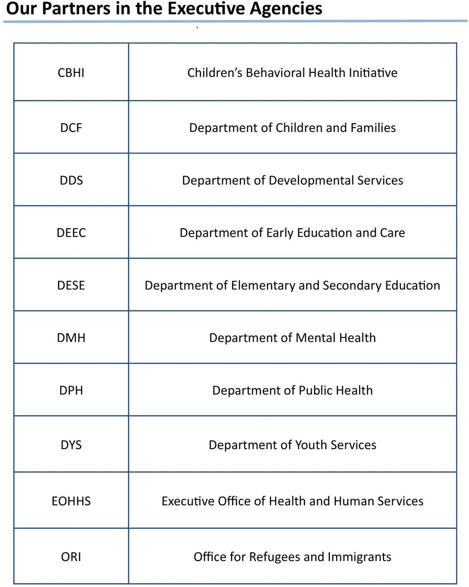 Department of Elementary and Secondary Education DMH Department of Mental Health DPH Department of Public Health