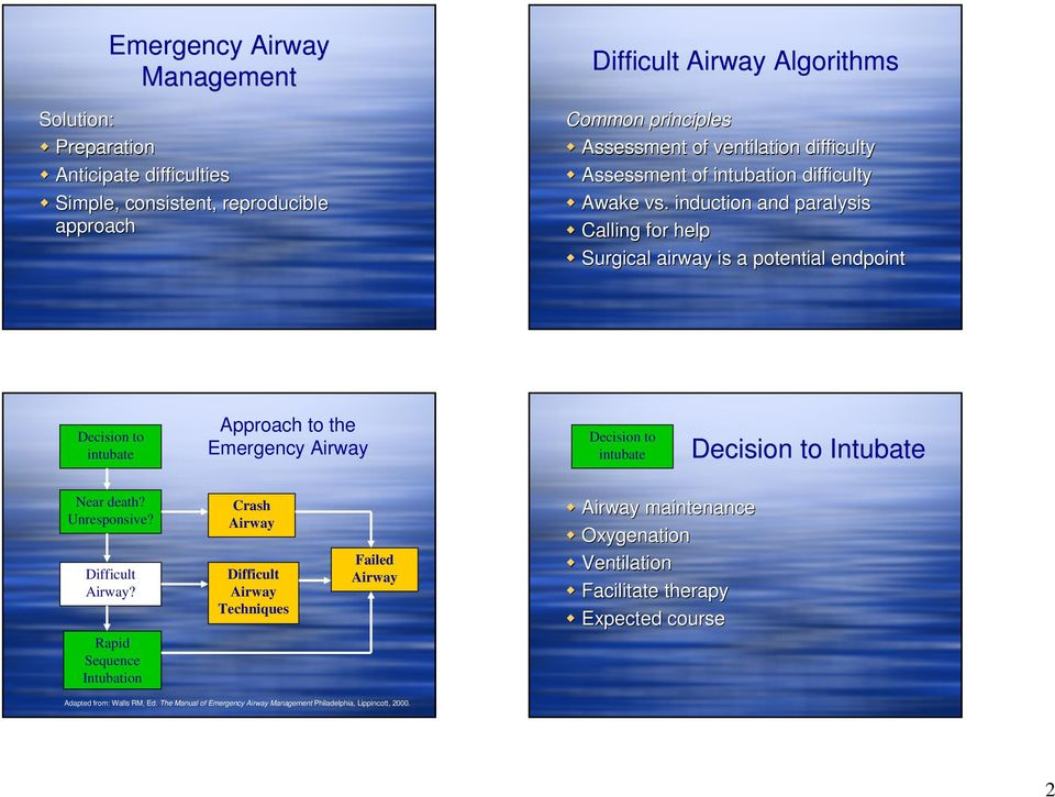 induction and paralysis Calling for help Surgical airway is a potential endpoint Decision to intubate Approach to the Emergency Airway Decision to intubate Decision to Intubate Near