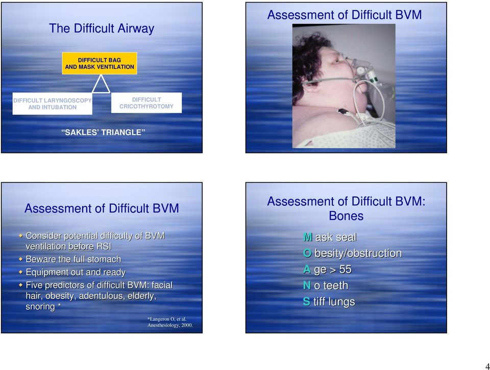full stomach Equipment out and ready Five predictors of difficult BVM: facial hair, obesity, adentulous,, elderly, snoring *