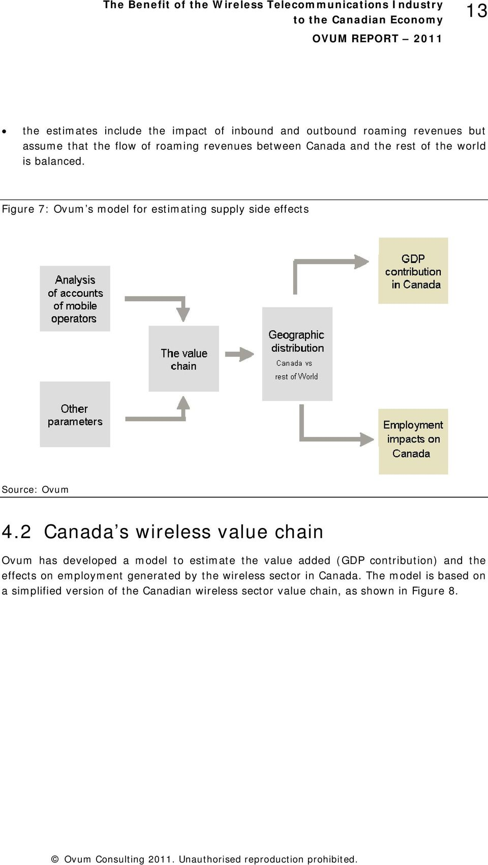 2 Canada s wireless value chain Ovum has developed a model to estimate the value added (GDP contribution) and the effects on