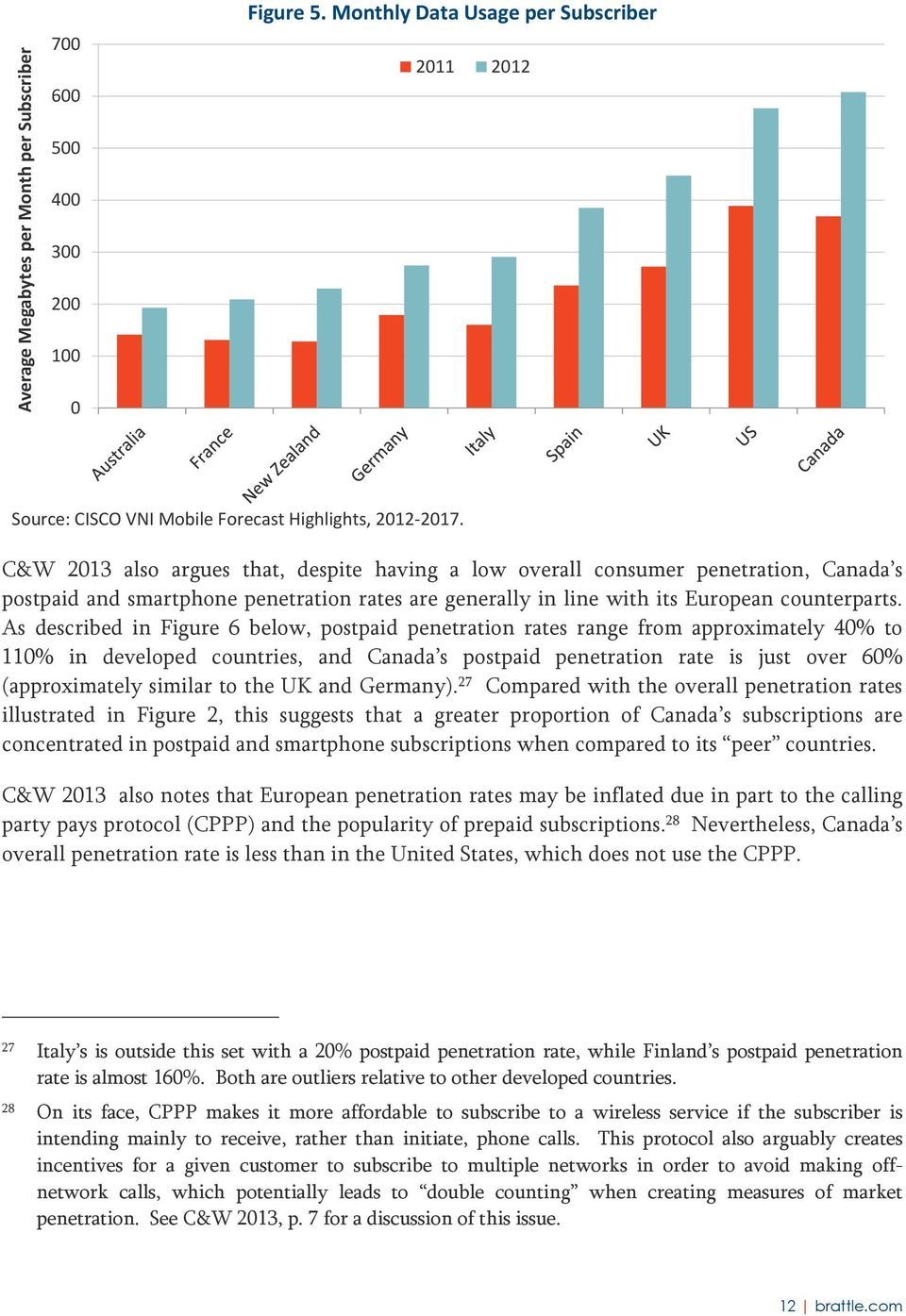 As described in Figure 6 below, postpaid penetration rates range from approximately 40% to 110% in developed countries, and Canada s postpaid penetration rate is just over 60% (approximately similar
