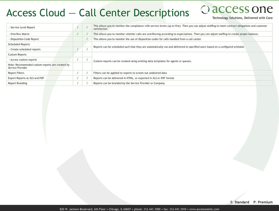 - Disposition Code Report This allows you to monitor the use of disposition codes for calls handled from a call center Scheduled Reports - Create scheduled reports Custom Reports - Access custom