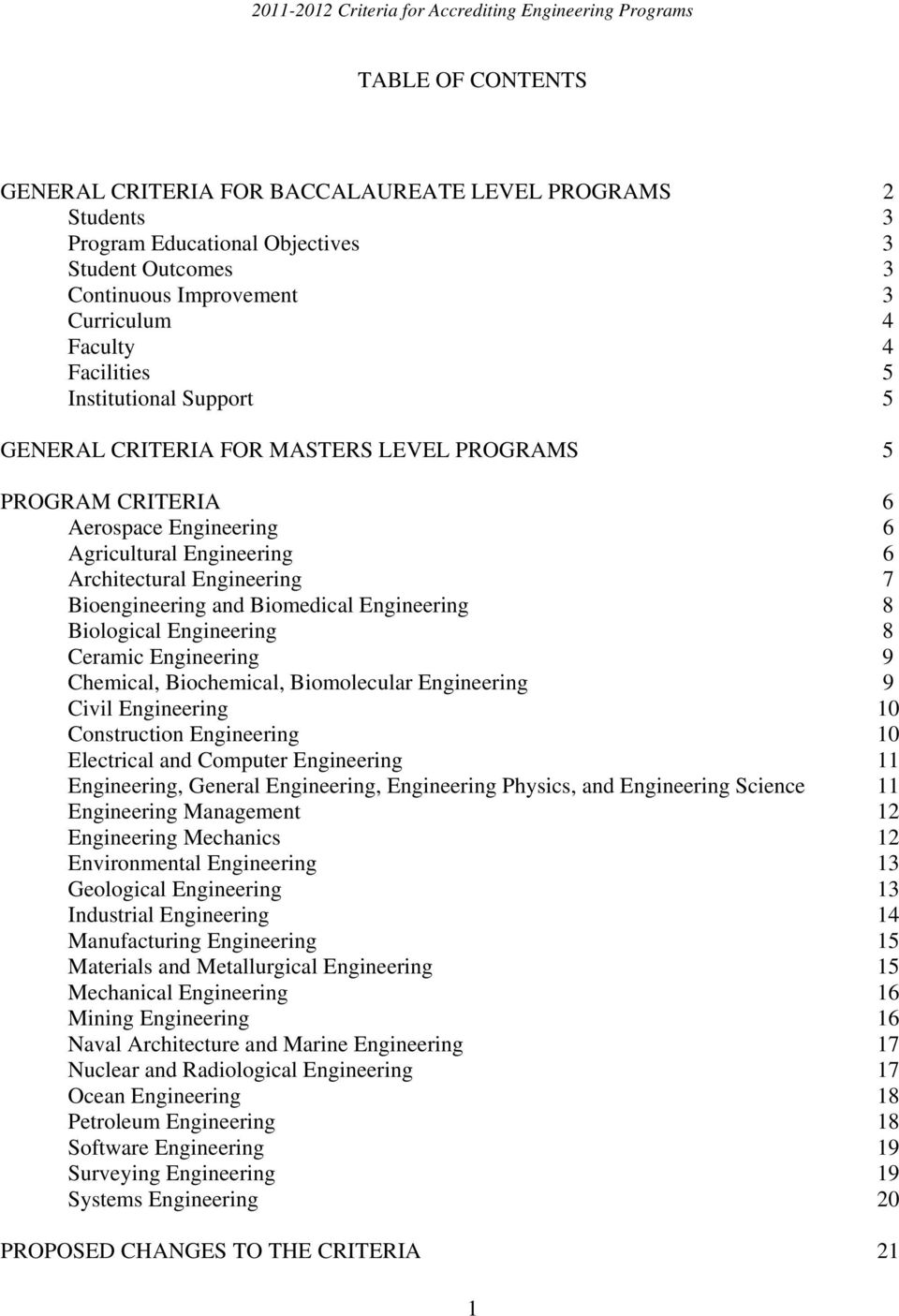 Engineering 8 Biological Engineering 8 Ceramic Engineering 9 Chemical, Biochemical, Biomolecular Engineering 9 Civil Engineering 10 Construction Engineering 10 Electrical and Computer Engineering 11
