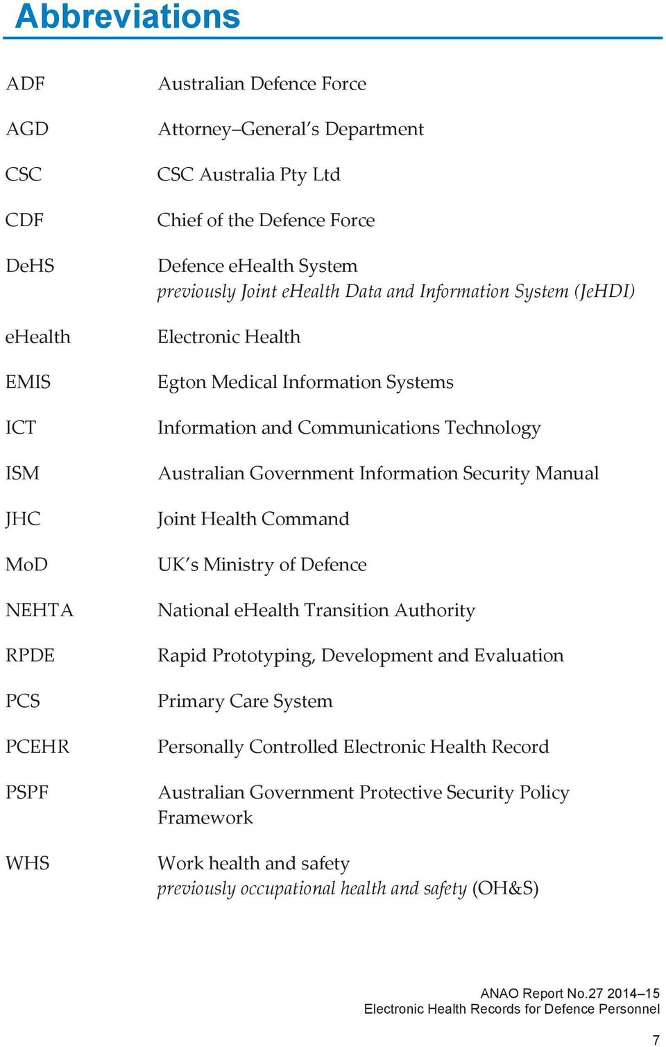 Technology Australian Government Information Security Manual Joint Health Command UK s Ministry of Defence National ehealth Transition Authority Rapid Prototyping, Development and