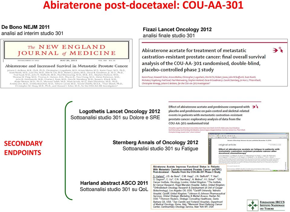 Sottoanalisi i studio 301 su Dolore e SRE SECONDARY ENDPOINTS Sternberg Annals of Oncology