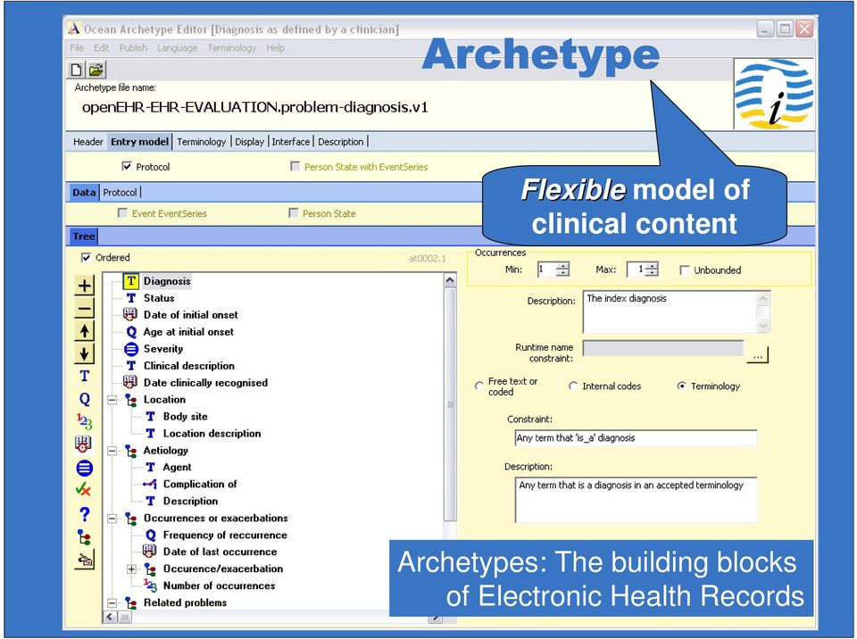 clinical content Archetypes: The