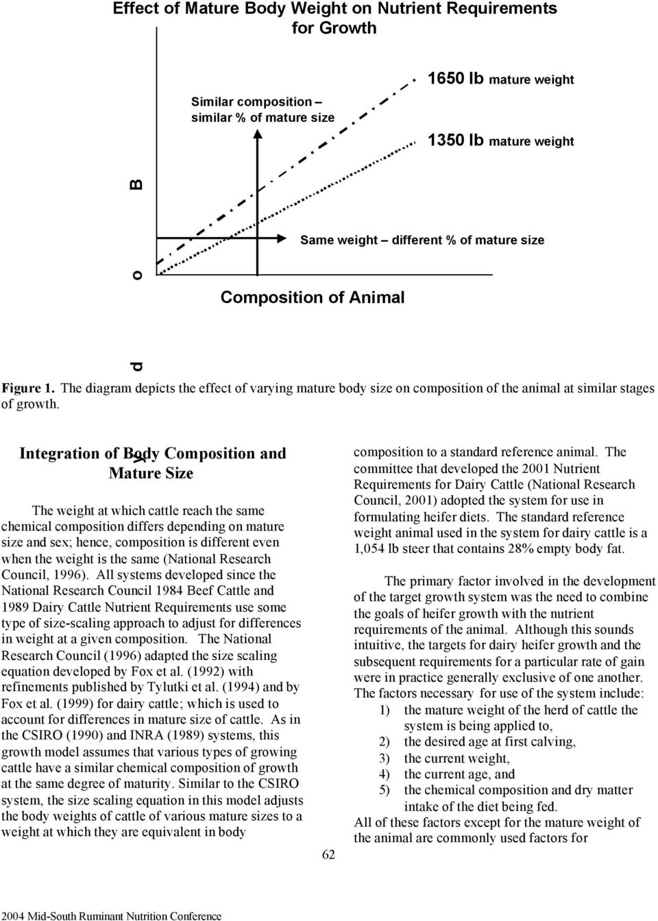 Integration of Body Composition and Mature Size The weight at which cattle reach the same chemical composition differs depending on mature size and sex; hence, composition is different even when the