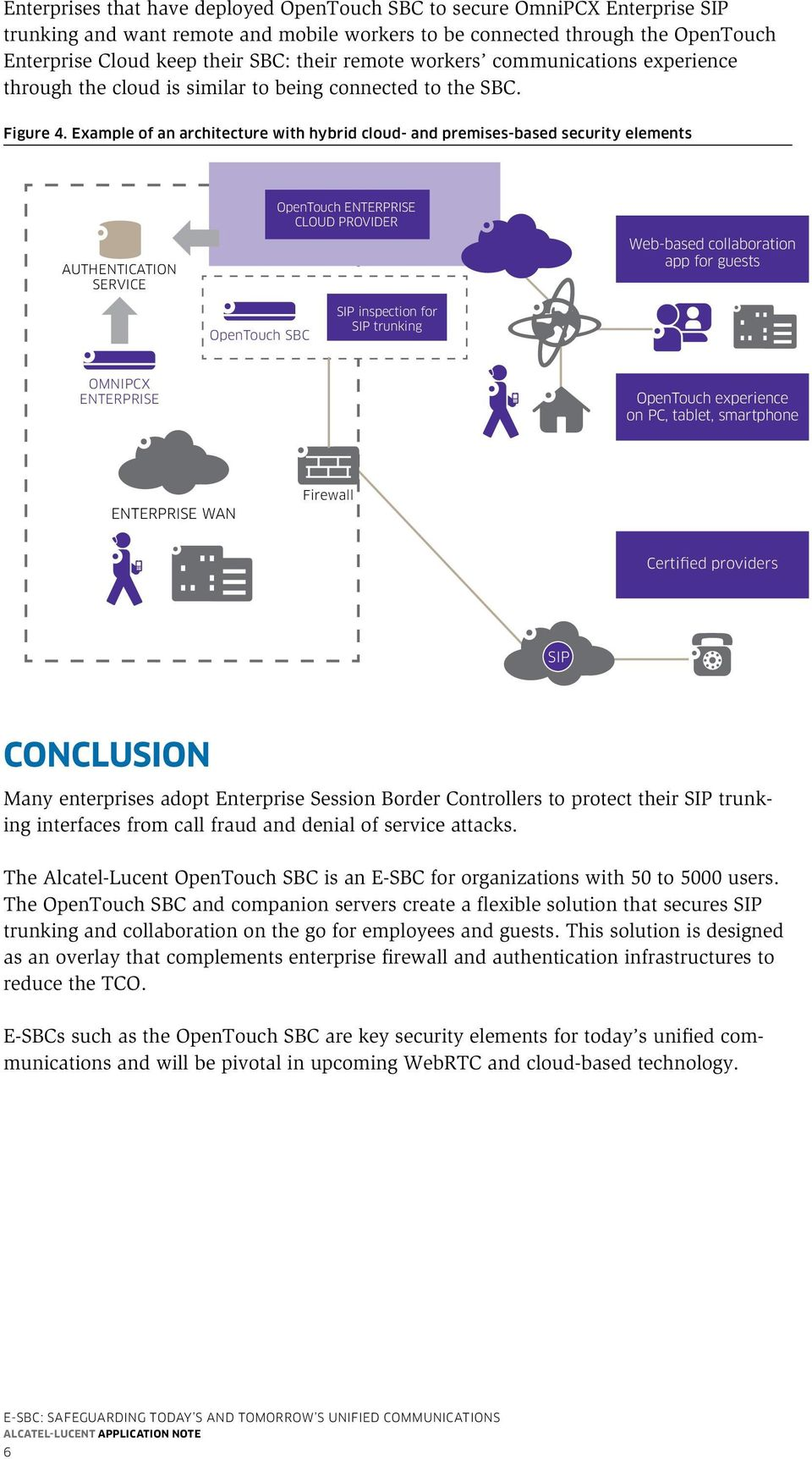 Example of an architecture with hybrid cloud- and premises-based security elements AUTHENTICATION SERVICE OpenTouch ENTERPRISE CLOUD PROVIDER Web-based collaboration app for guests OpenTouch SBC