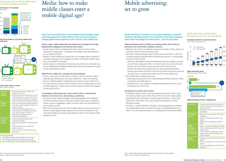 Mobile advertising: set to grow 20 10 0 2012 2 3 2 7 2018 SSA TV households vs.