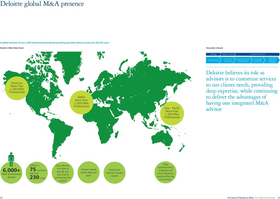 Professionals EMEA More than 2,500 M&A Professionals Asia Pacific More than 1,200 M&A Professionals Deloitte believes its role as advisors is to customize services to our clients needs, providing
