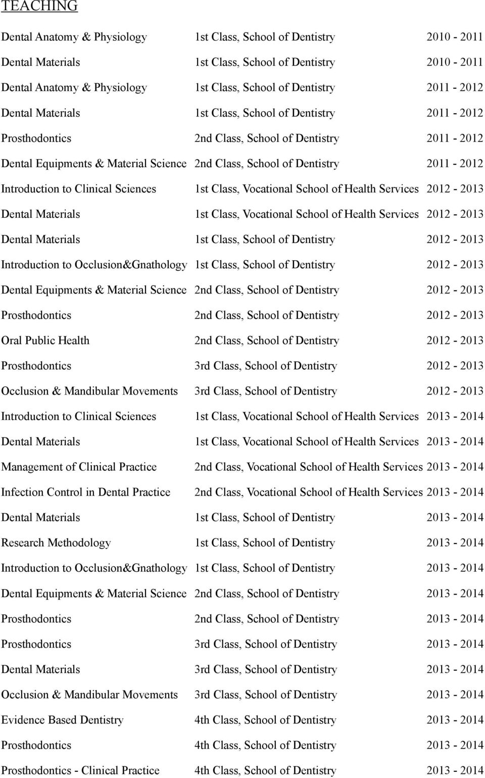 2011-2012 Introduction to Clinical Sciences 1st Class, Vocational School of Health Services 2012-2013 Dental Materials 1st Class, Vocational School of Health Services 2012-2013 Dental Materials 1st