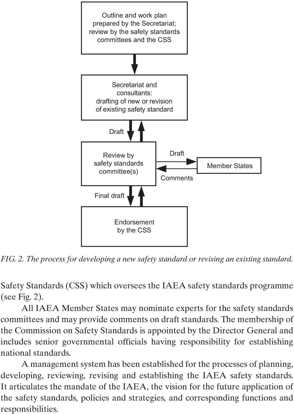 Safety Standards (CSS) which oversees the IAEA safety standards programme (see Fig. 2).