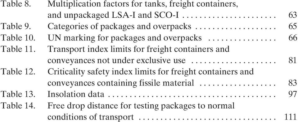 Transport index limits for freight containers and conveyances not under exclusive use.................... 81 Table 12.