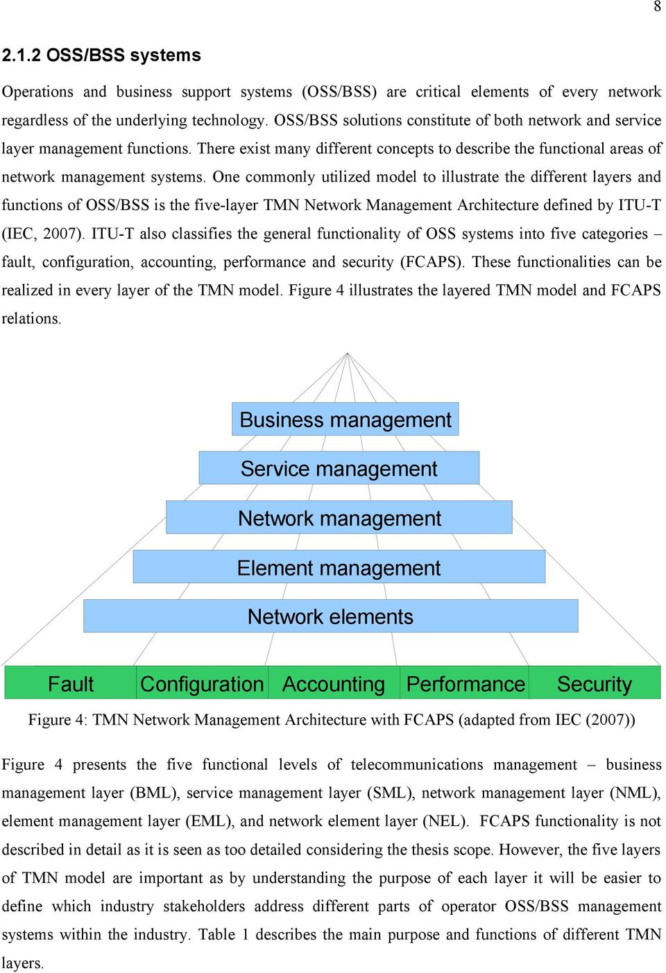 One commonly utilized model to illustrate the different layers and functions of OSS/BSS is the five-layer TMN Network Management Architecture defined by ITU-T (IEC, 2007).
