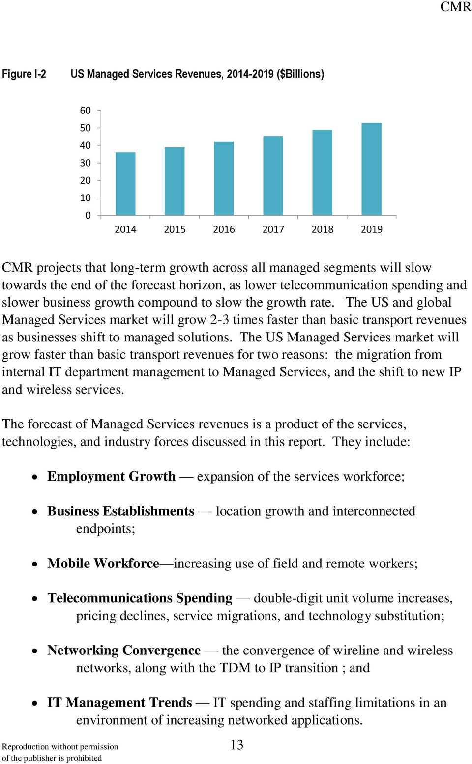The US and global Managed Services market will grow 2-3 times faster than basic transport revenues as businesses shift to managed solutions.