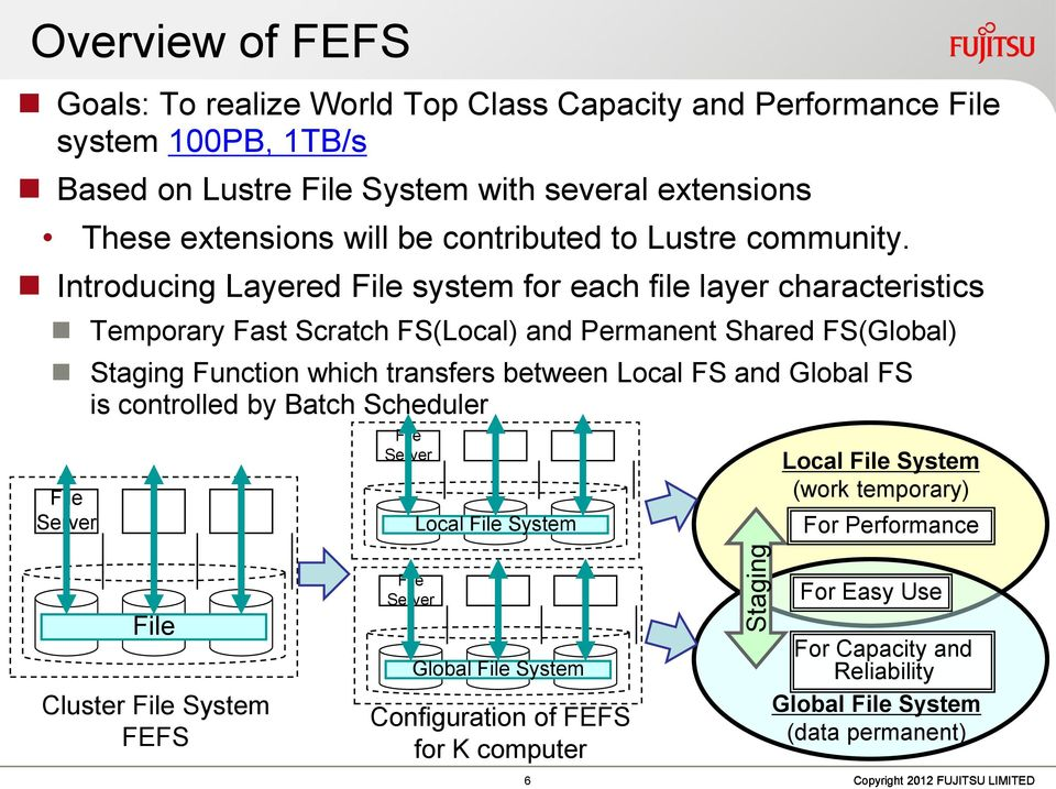 Introducing Layered File system for each file layer characteristics Temporary Fast Scratch FS(Local) and Permanent Shared FS(Global) Staging Function which transfers between Local