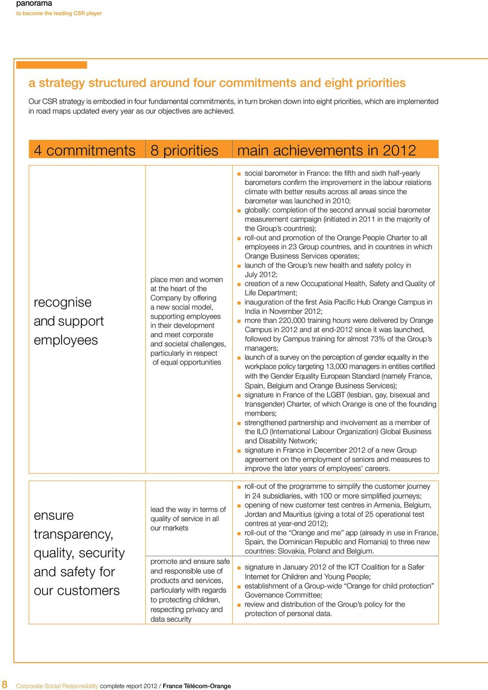 4 commitments 8 priorities main achievements in 2012 recognise and support employees ensure transparency, quality, security and safety for our customers place men and women at the heart of the