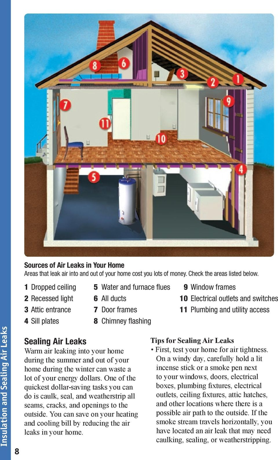 8 Chimney flashing Sealing Air Leaks Warm air leaking into your home during the summer and out of your home during the winter can waste a lot of your energy dollars.