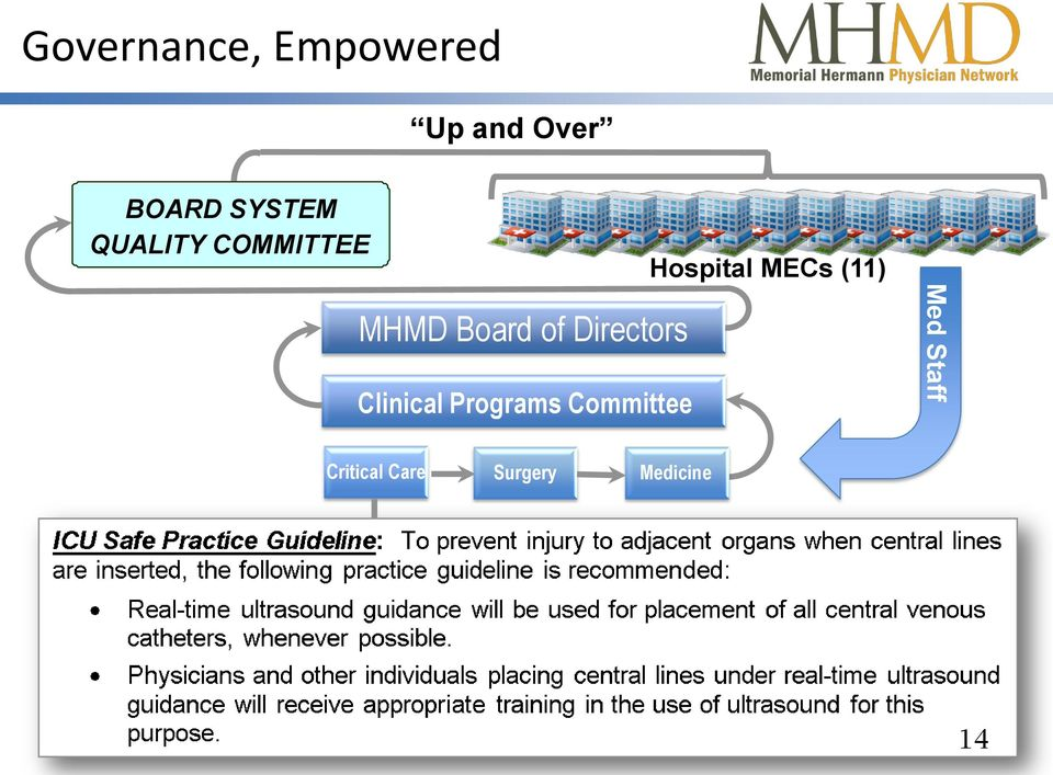 Directors Clinical Programs Committee