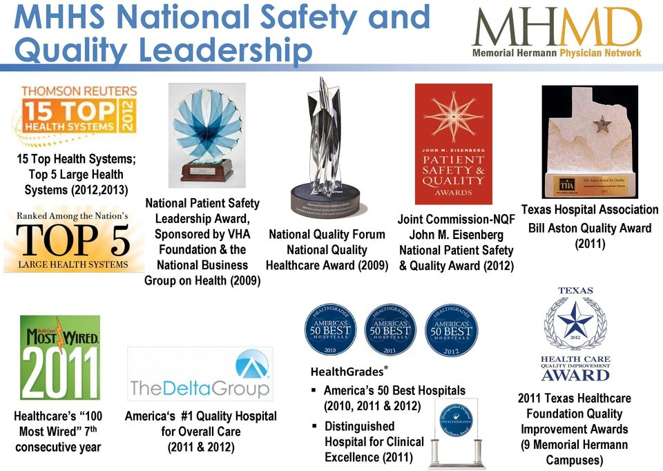 Eisenberg National Patient Safety & Quality Award (2012) Texas Hospital Association Bill Aston Quality Award (2011) HealthGrades Healthcare s 100 Most Wired 7 th consecutive year America