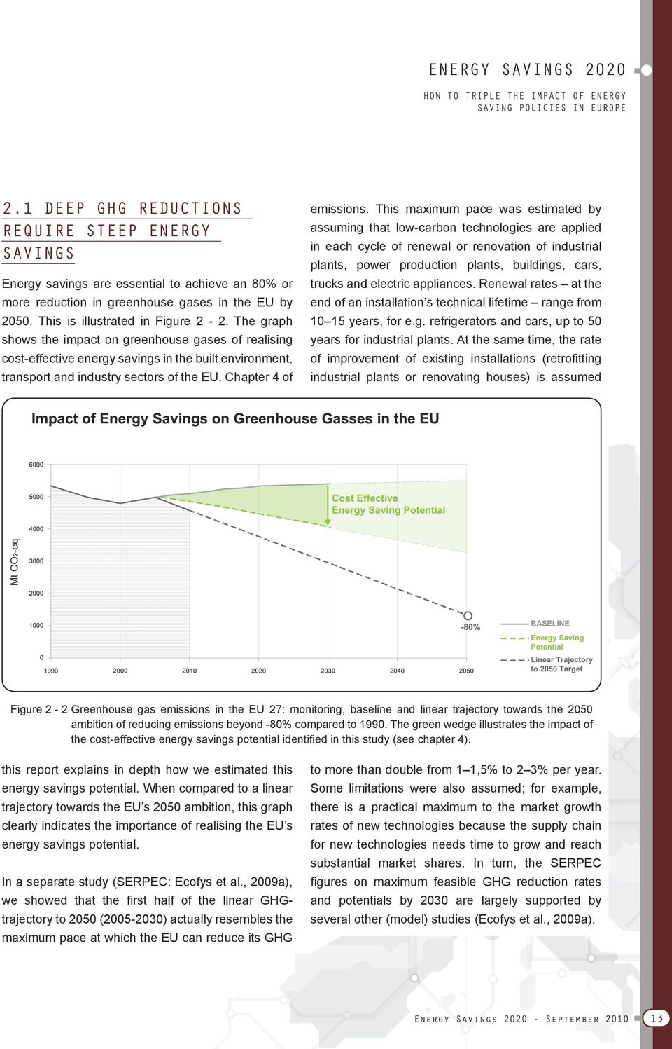 The graph shows the impact on greenhouse gases of realising cost-effective energy savings in the built environment, transport and industry sectors of the EU. Chapter 4 of emissions.
