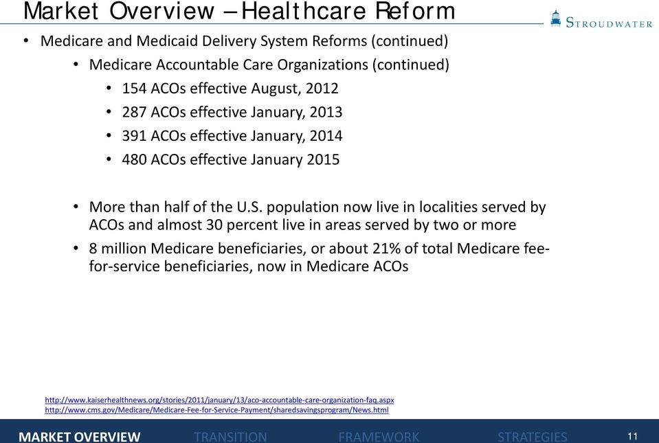population now live in localities served by ACOs and almost 30 percent live in areas served by two or more 8 million Medicare beneficiaries, or about 21% of total Medicare