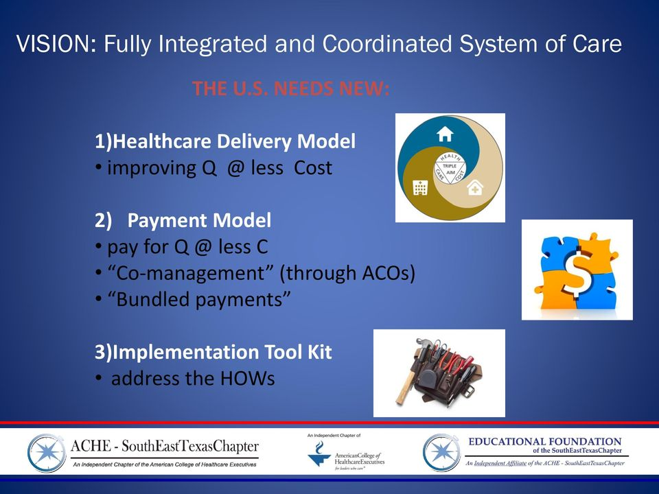 Cost 2) Payment Model pay for Q @ less C Co-management