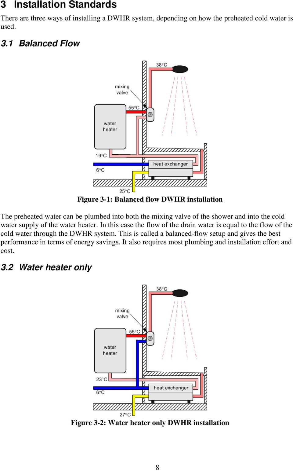 supply of the water heater. In this case the flow of the drain water is equal to the flow of the cold water through the DWHR system.