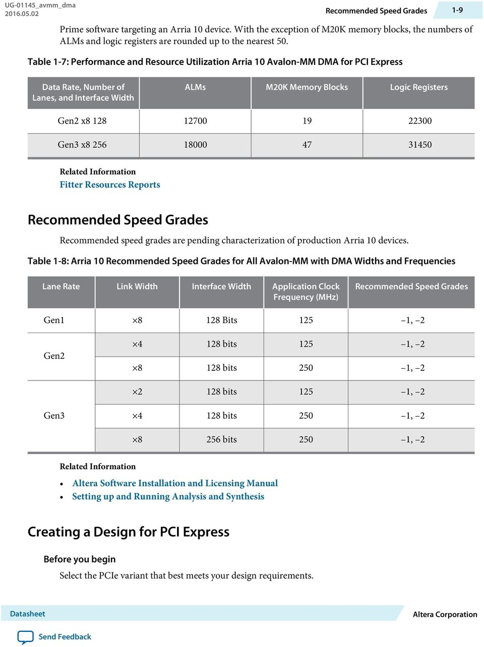 Table 1-7: Performance and Resource Utilization Arria 10 Avalon-MM DMA for PCI Express Data Rate, Number of Lanes, and Interface Width ALMs M20K Memory Blocks Logic Registers Gen2 x8 128 12700 19